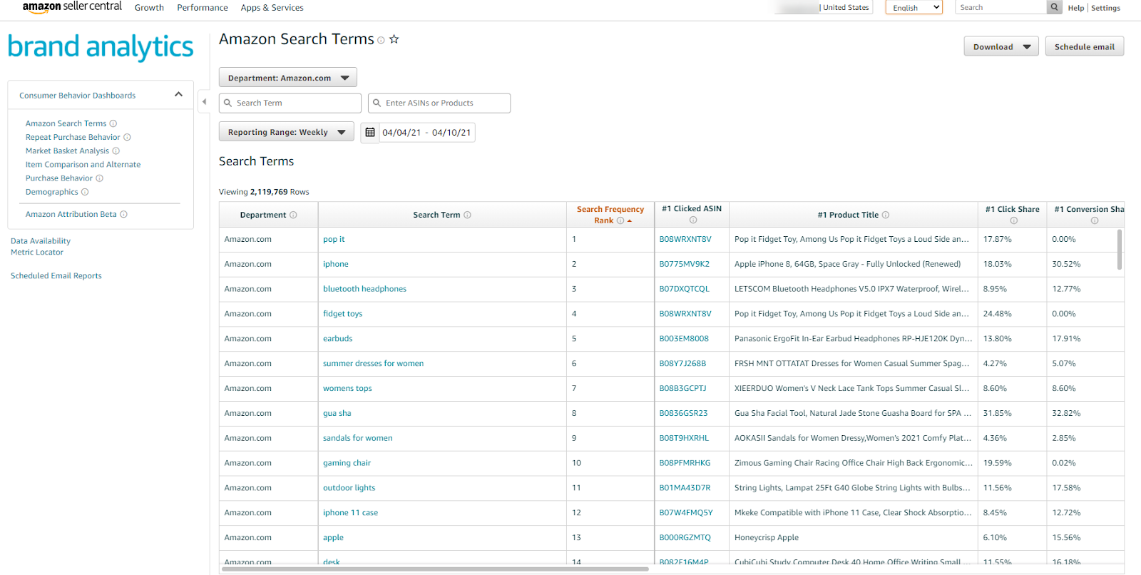 ASINs research